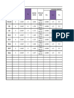 Terrace Slab Design Calc