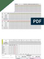 SCE3111 Analisa+Item+Ujian