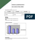 Bank Alfa Lah Ratio Analysis