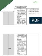 Cuadro Beneficios y Aportes Sociales Municipalidad de Quilicura (1)