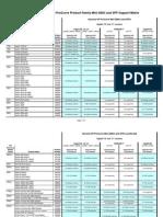 c02605446.pdf