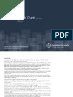 Oppenheimer Q3 2012 Charts