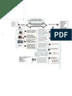 Diagrama Decreto 2676 Residuos Domiciliarios y Similares