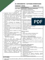 CARTEL DE CONTENIDOS QUNTO DE SECUNDARIA FORMACIÓN CIUDADNA Y CÍVICA