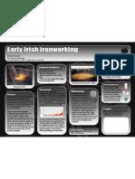 Early Irish Ironworking