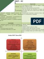 Proiecte Economice II - Modele Swot (2)