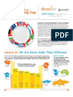 Allrecipes Measuring Cup Trend Report - Global Food Trends 2013
