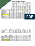 Planilha Orcamentos FMDCA Revisto