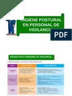 Higiene Postural Personal Vigilancia