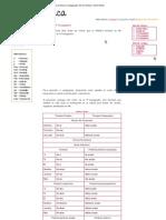 Aprende la primera Conjugación de los Verbos.pdf