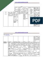 quadro comparativo - licitacao.pdf