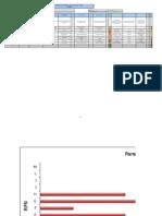 FMEA - Formulário