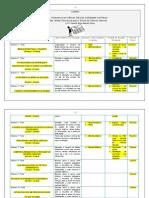 Modelo Rubric Disciplinas - Planejamento 2013.1docx