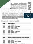 Katalog Bocad-3D