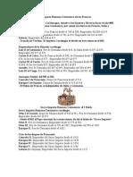 Cronologia Alemania