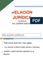 RELACION_JURIDICA - Dchos Subjetivos - Marzo 2013[1]