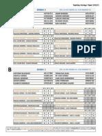 02_RM1213_Resultados y Puntos.pdf