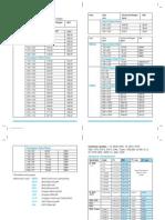 SAIL Catalogue