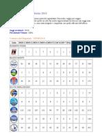 Risultati Elezioni Politiche 2013 Concordia Sagittaria Seggio Per Seggio
