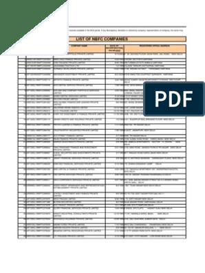 Nbfc Companies List 2 | Economies | Investing