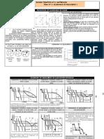 Tema_ n3_diagramas de Equilibrio i (1)