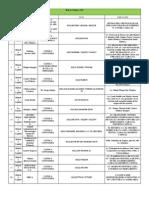 Red de Clínicas APS y EMERGENCIA V2