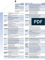 Checkliste.493984