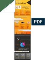 Infographie Sport et bien-être de l'étude KantarSport (Mars 2013).