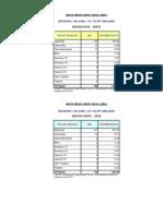 CÁLCULO DE COSTOS Evaluacion Social-COV-VET (version 1)