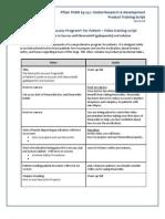Pfizer PGRD63 Neurontin_training Script