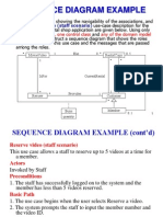 05video Sesuence Diagram