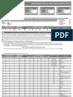 Resultado GEMAF_GEMPF Objetiva - Rodada 2013.09 (Gabarito)