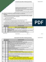 Road Checklist