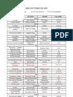 Listing Livres 2005