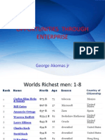 Opportunities of Entrepreneurship