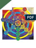 Jacob's Wheel - Astrological