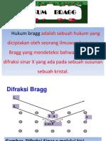 Hukum Bragg