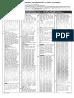 APA65 en APA67 Tip_chart