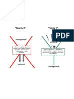 Diagrama Mcgregor Xy