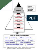 Diagrama Herzberg