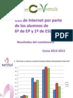 Resultados del cuestionario uso de Internet 6ºEP y 1ºESO 2012-2013