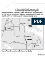 Texas Commission on Environmental Quality Fines