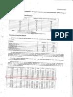 Current Rating Chart for Aluminium Busbars as Per Powermat