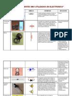 30 Componentes de Electronica