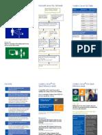OEM Server CALTelesales Quick Reference Guide