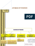 10060522 Sources of Finance