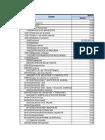 Presupuesto Autollantas Bolivar Ltda 12 Meses