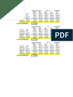 Estimativa do Consumo de FG das GTGs .xlsx