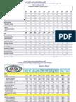Interior y Policía; Fuerzas Armadas