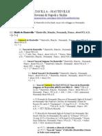 Guiscard_de_Hauteville - Genealogia Degli Altavilla Di Normandia Poi Dinastia Reale Nel Meridione d'Italia